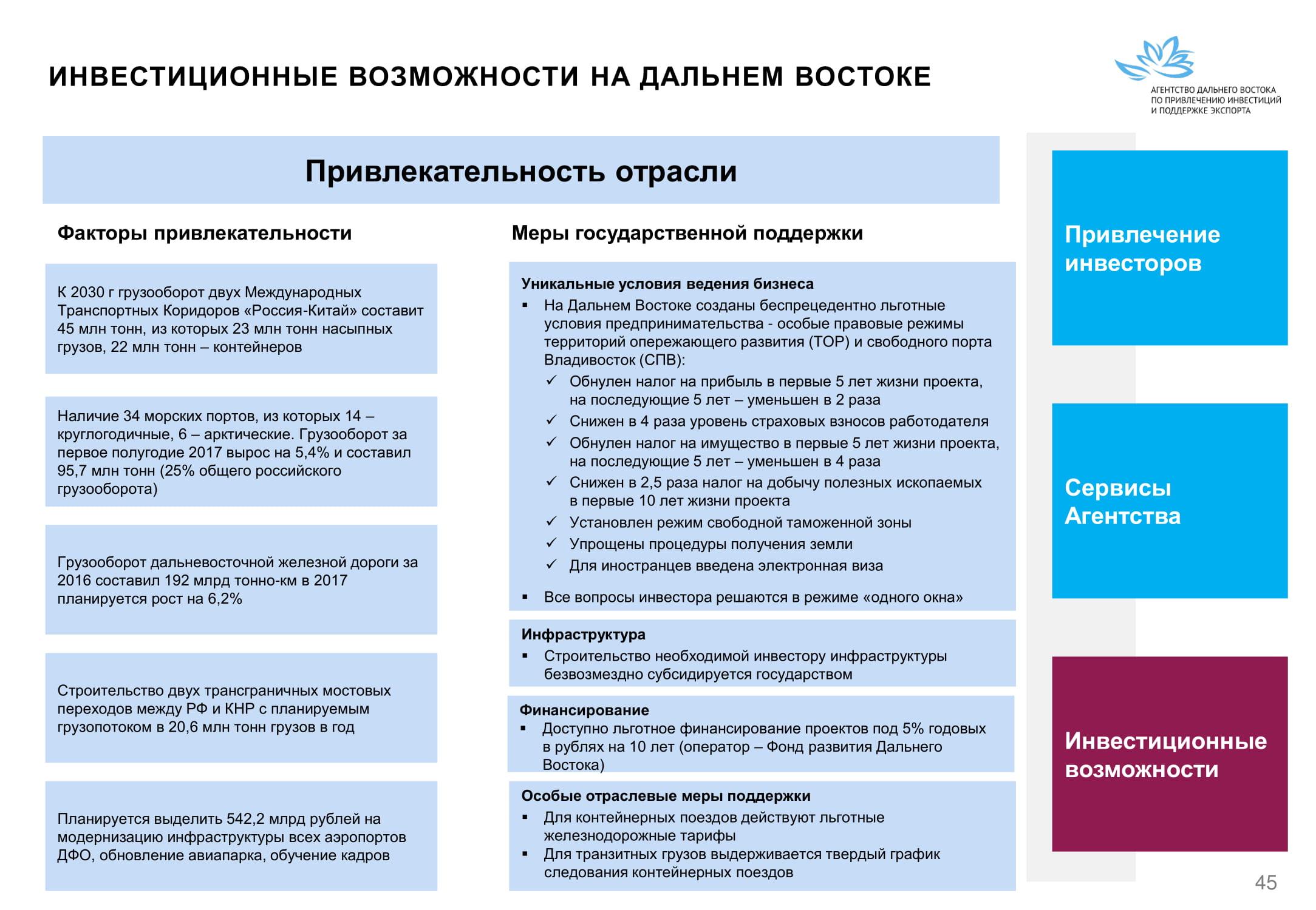На переобучение россиян планируется выделить 7 млрд р